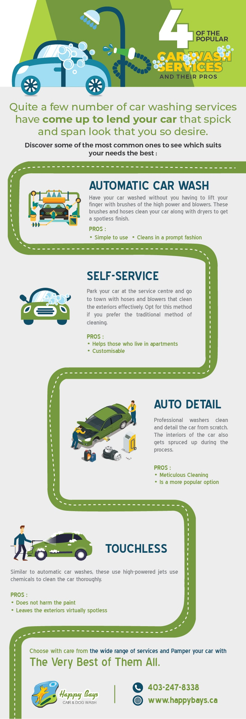 4 Of The Popular Car Wash Services And Their Pros